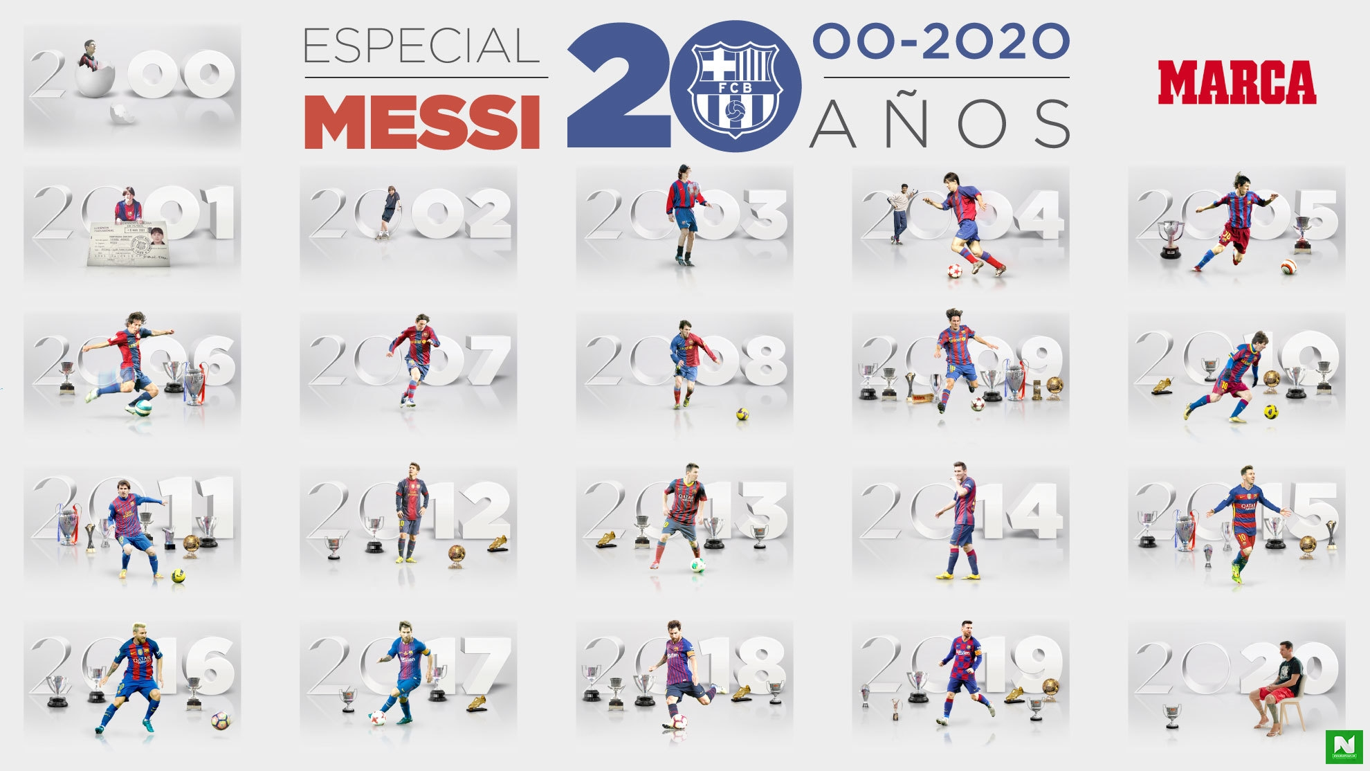Messi Celebrates 20 Years In Barcelona